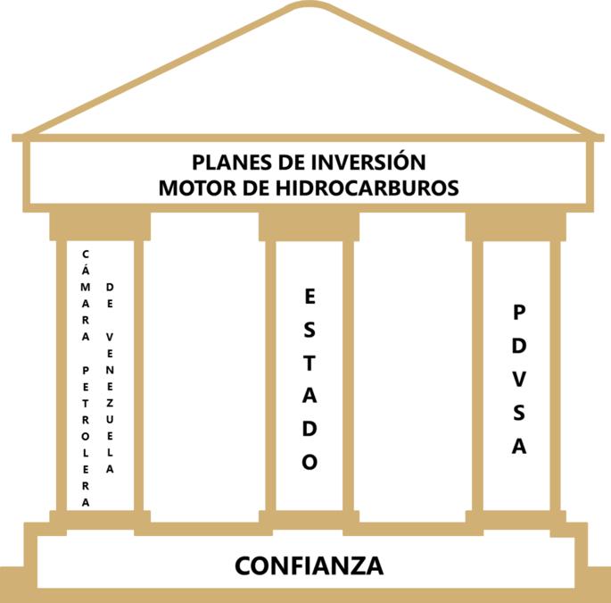 Modelo Dinámico
